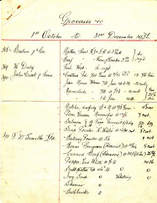 First page of a list of grocery and other items bought by the Royal Albert Institution: October to December 1936.  | Courtesy of Joe Alston