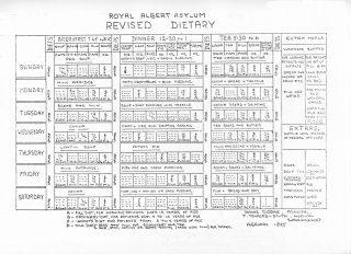 Royal Albert Asylum Diet Sheet 1895. | Joe Alston